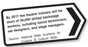 theatre-fact