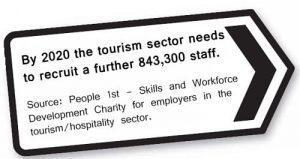 tourism-fact